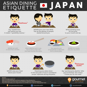 asian-dining-etiquette-series-dining-in-japan_54e279e0079a5